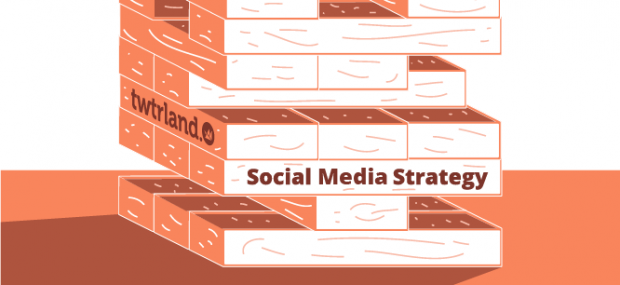 Discover What it Takes to Score a Winning Social Media Marketing Strategy