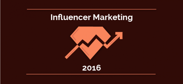The State of Influencer Marketing 2016